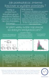 Dyskretyzacja zmiennych ilościowych