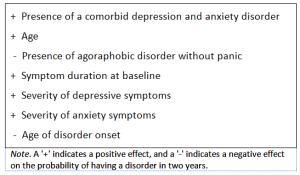 czynniki przewidujące obecność zaburzeń psychometria