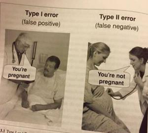 błąd pierwszego i drugiego rodzaju przy statystycznej weryfikacji hipotez
