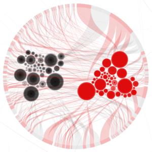 wykres badania terapia uznależnień
