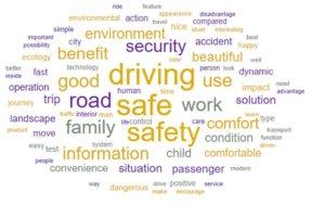 analiza wątków topic modeling text mining samochody autonomiczne text mining wspólnotowość