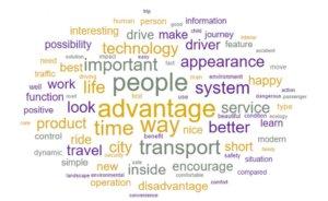 analiza wątków topic modeling text mining samochody autonomiczne text mining sprawczość