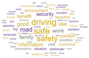 analiza wątków tematycznych oczekiwań i opinii na temat samochodów autonomicznych - wątek bezpieczeństwa samochodów autonomicznych