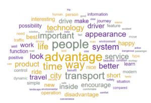 analiza wątków tematycznych oczekiwań i opinii na temat samochodów autonomicznych - wątek dotyczący tego jak one działają
